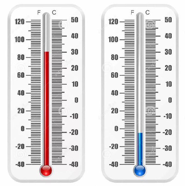 Термометр со шкалой