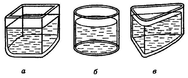 Жидкость по форме сосудов
