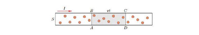 К выводу формулы силы тока